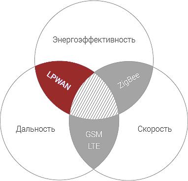 схема-круги-2